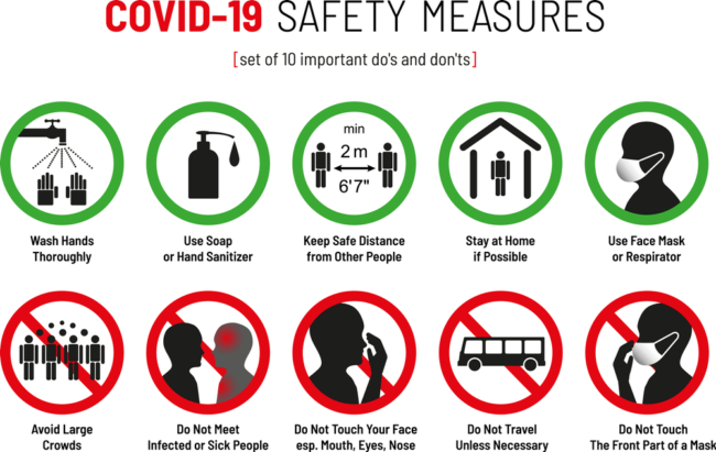 Corona Covid-19 Safety Measures for Pregnant Women