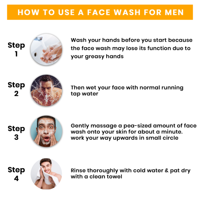 How to use Face Wash for Men