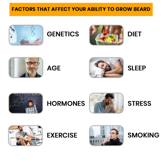 Factors That Affect Your Ability To Grow Beard