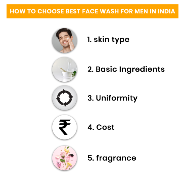 How to choose the best face wash for men