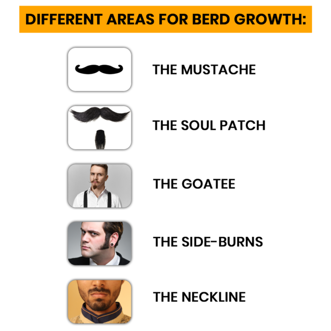 Understand Your Own Beard Growth