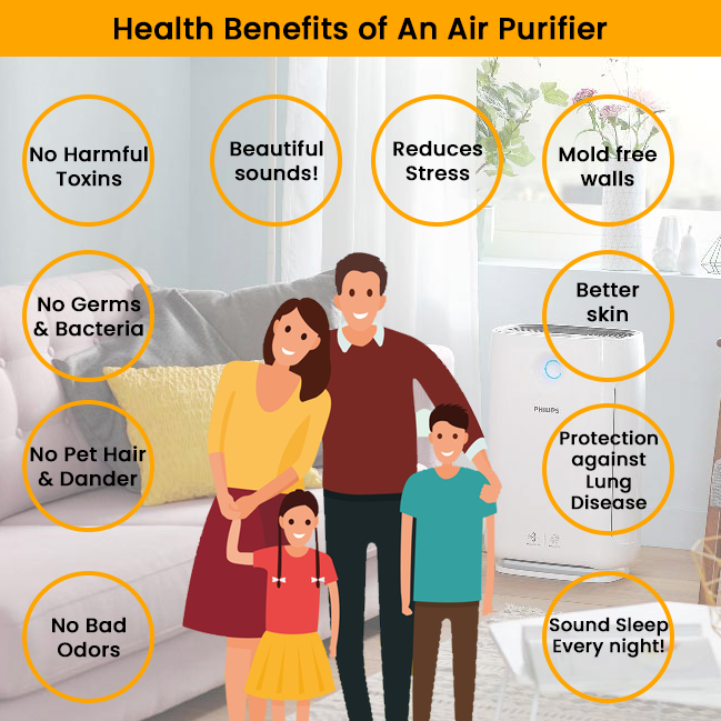 Benefits of An Air Purifier