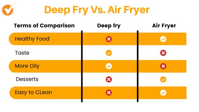 Deep-Fry-Vs-Air-Fryer